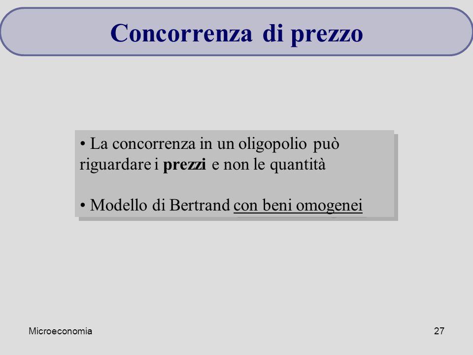 Microeconomia27 Concorrenza di prezzo La concorrenza in un oligopolio può riguardare i prezzi e non le quantità Modello di Bertrand con beni omogenei