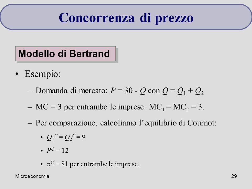 Microeconomia29 Esempio: –Domanda di mercato: P = 30 - Q con Q = Q 1 + Q 2 –MC = 3 per entrambe le imprese: MC 1 = MC 2 = 3. –Per comparazione, calcol