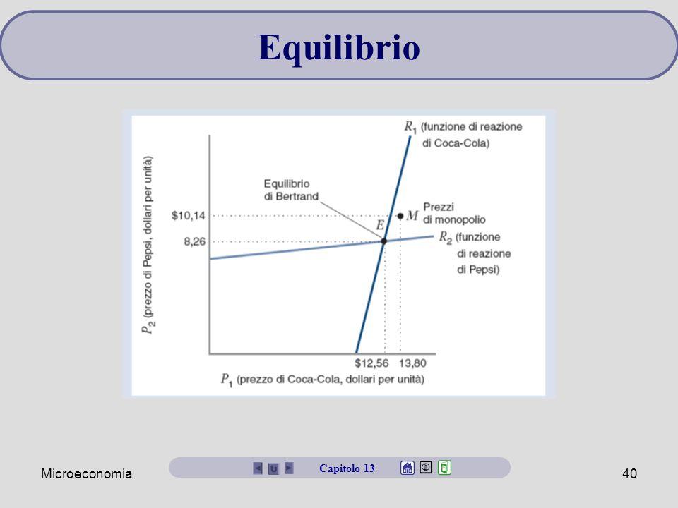 Microeconomia40 Equilibrio Capitolo 13