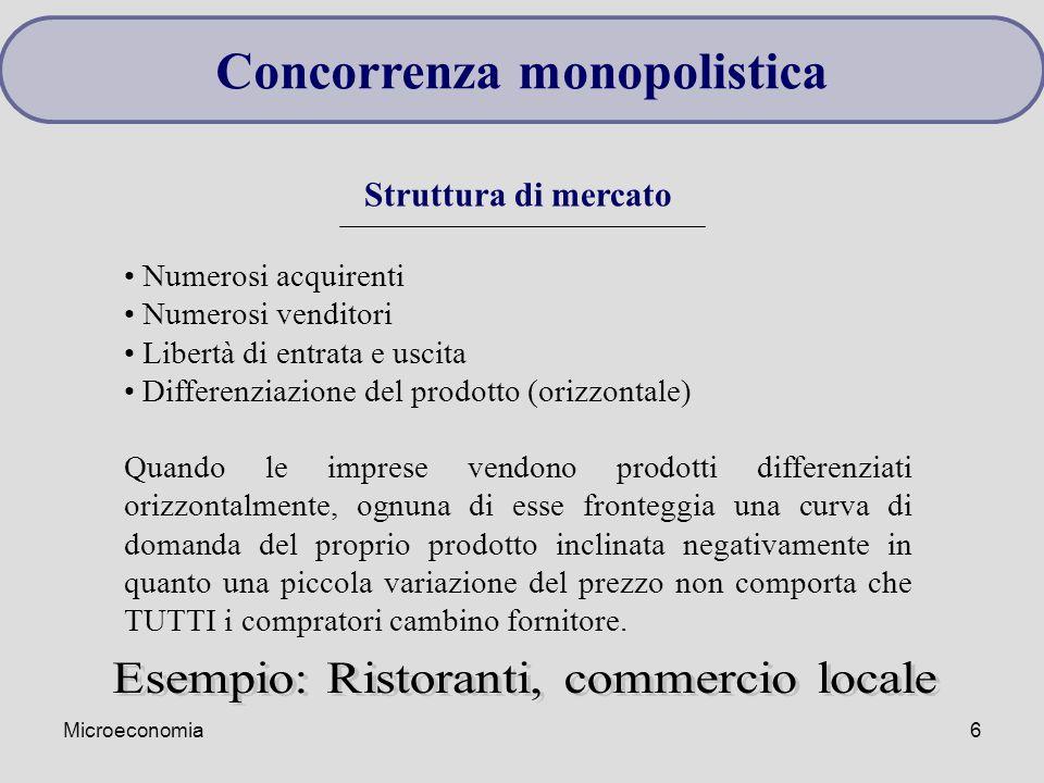 Microeconomia6 Concorrenza monopolistica Struttura di mercato Numerosi acquirenti Numerosi venditori Libertà di entrata e uscita Differenziazione del