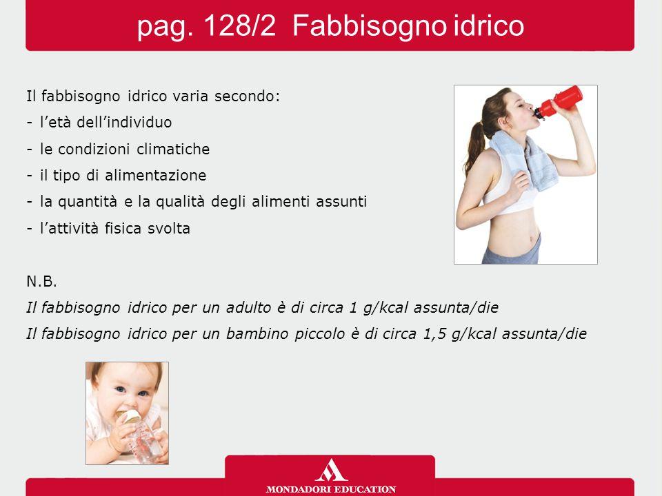 »Ferro Funzioni: necessario per la formazione dell'emoglobina (contenuta nei globuli rossi) e della mioglobina (presente nei muscoli).