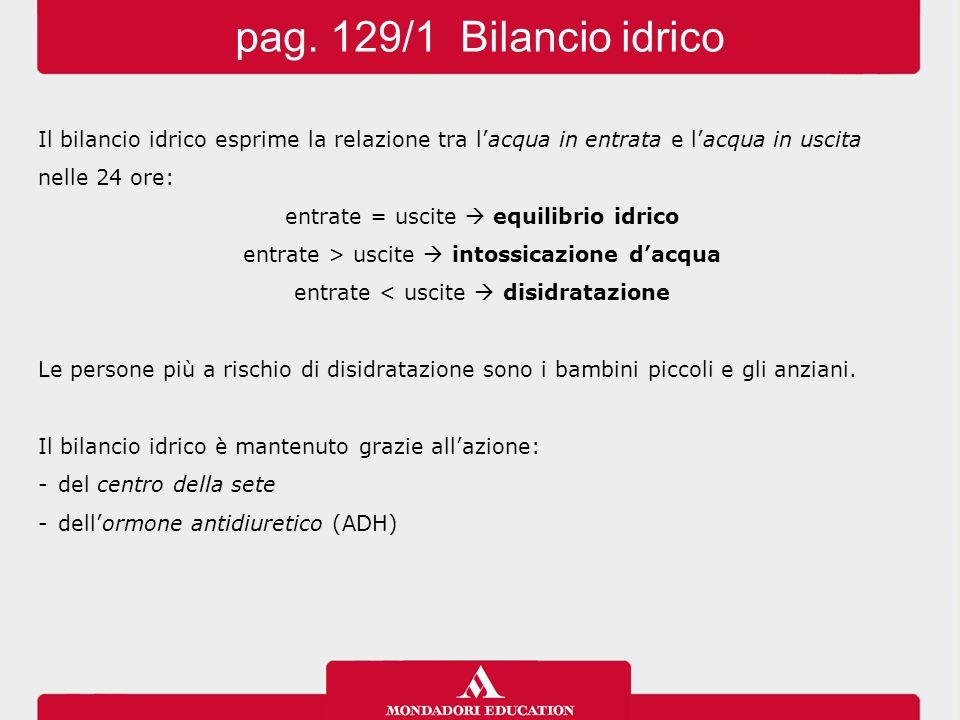 »Iodio Funzioni: costituente essenziale degli ormoni tiroidei.