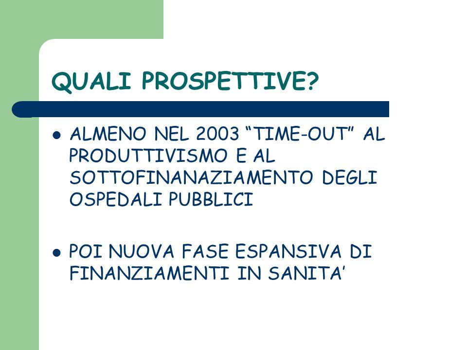 """QUALI PROSPETTIVE? ALMENO NEL 2003 """"TIME-OUT"""" AL PRODUTTIVISMO E AL SOTTOFINANAZIAMENTO DEGLI OSPEDALI PUBBLICI POI NUOVA FASE ESPANSIVA DI FINANZIAME"""
