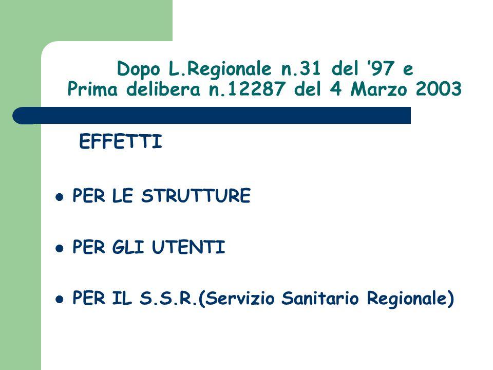 Dopo L.Regionale n.31 del '97 e Prima delibera n.12287 del 4 Marzo 2003 EFFETTI PER LE STRUTTURE PER GLI UTENTI PER IL S.S.R.(Servizio Sanitario Regio