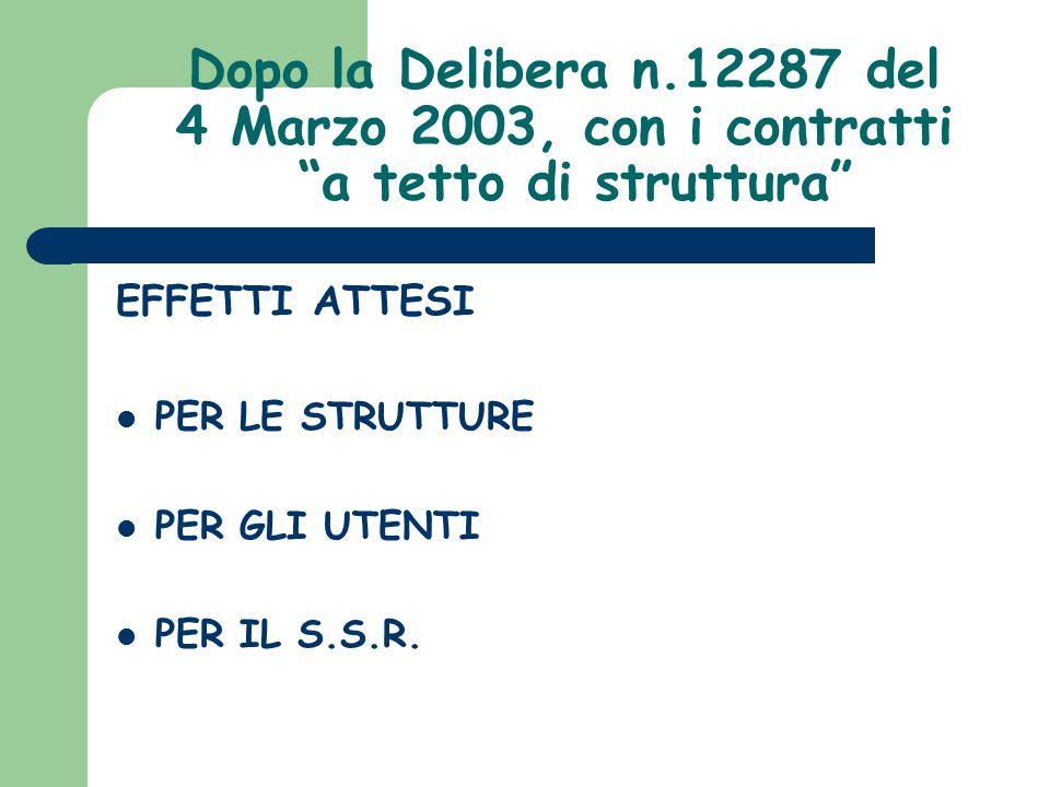 """Dopo la Delibera n.12287 del 4 Marzo 2003, con i contratti """"a tetto di struttura"""" EFFETTI ATTESI PER LE STRUTTURE PER GLI UTENTI PER IL S.S.R."""