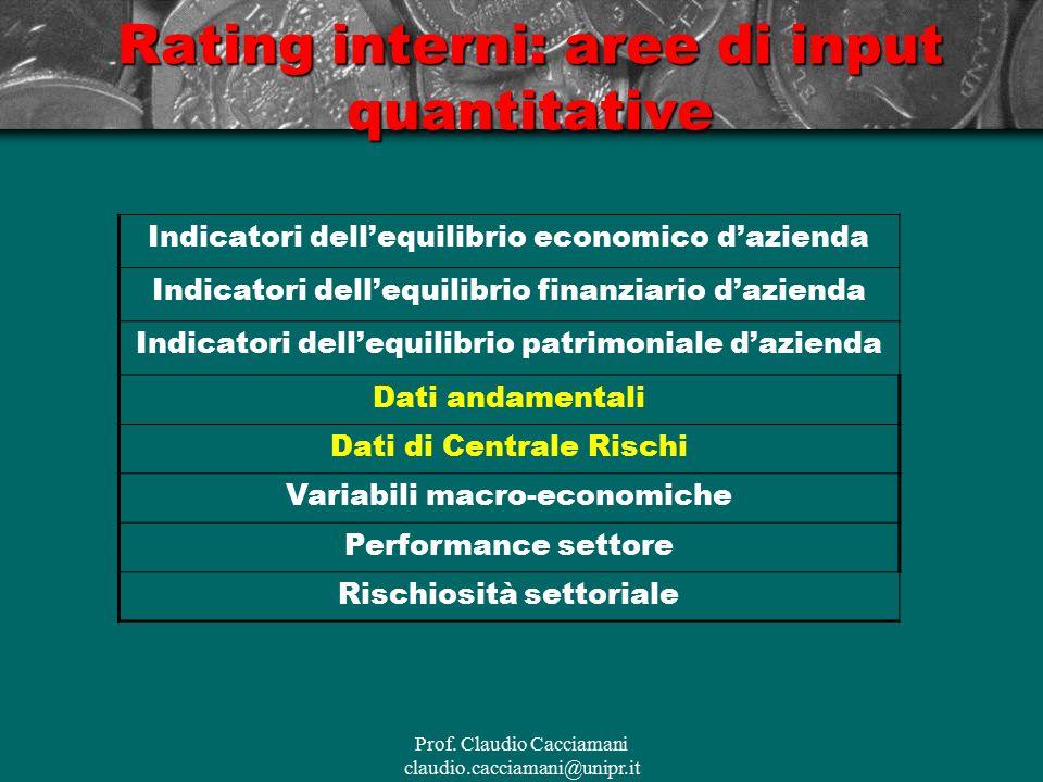 Prof. Claudio Cacciamani claudio.cacciamani@unipr.it Rating interni: aree di input quantitative Indicatori dell'equilibrio economico d'azienda Indicat