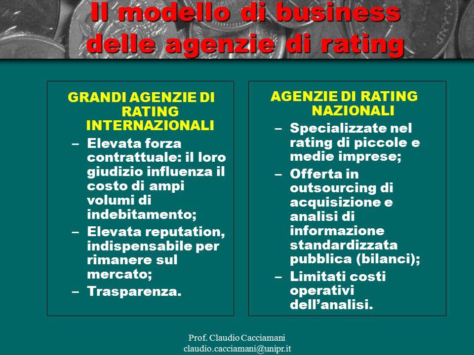 Prof. Claudio Cacciamani claudio.cacciamani@unipr.it Il modello di business delle agenzie di rating GRANDI AGENZIE DI RATING INTERNAZIONALI –Elevata f