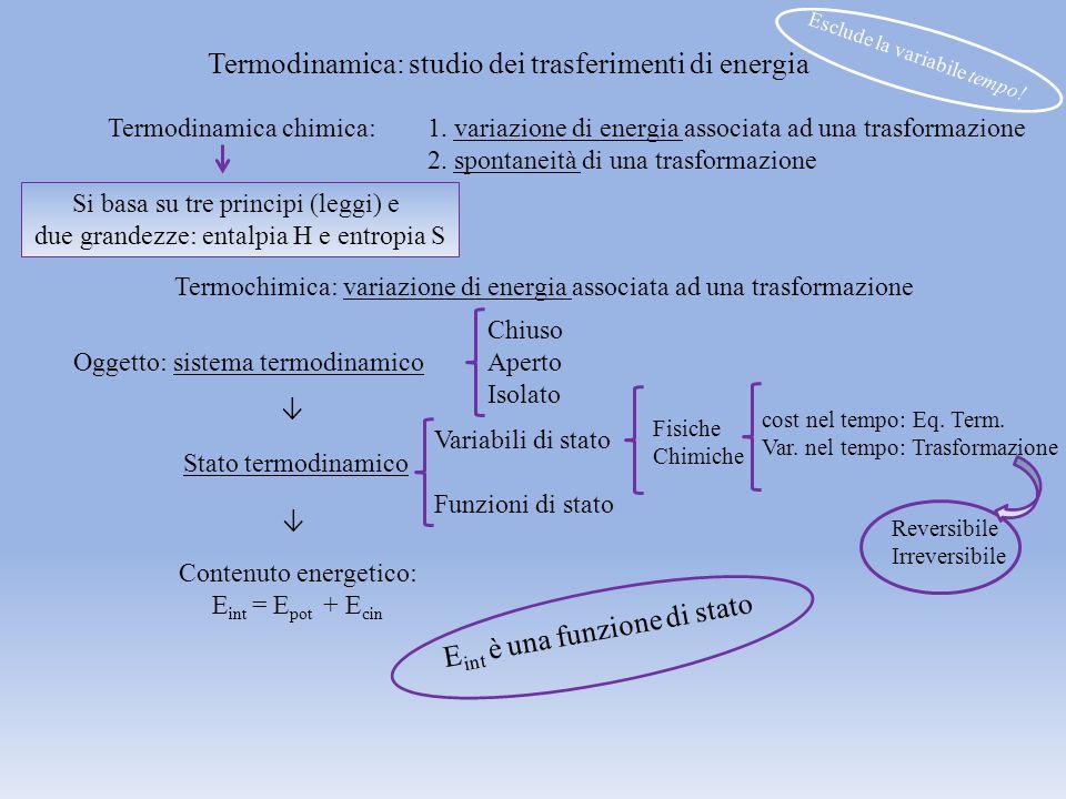 Termodinamica: studio dei trasferimenti di energia Termodinamica chimica: 1.