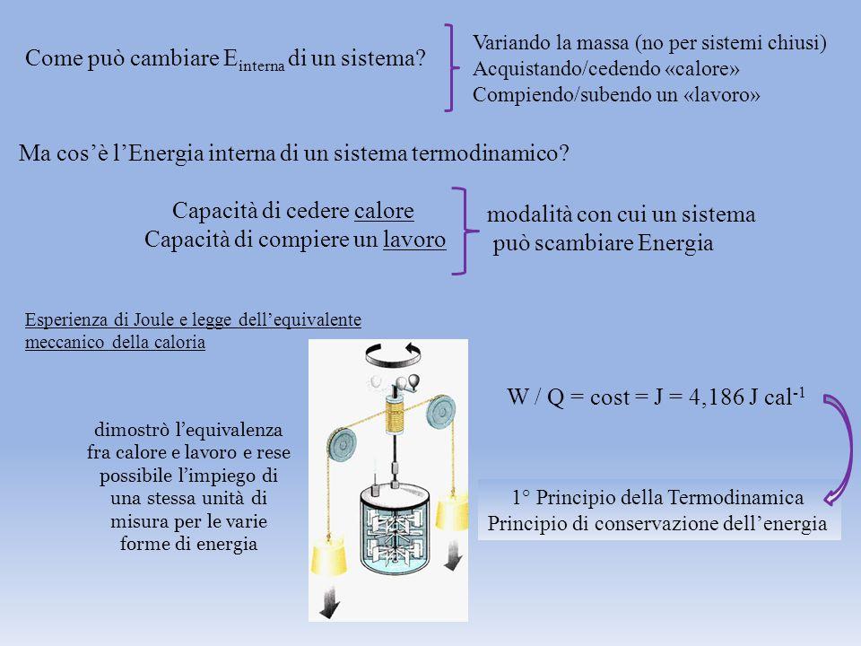 Ma cos'è l'Energia interna di un sistema termodinamico.