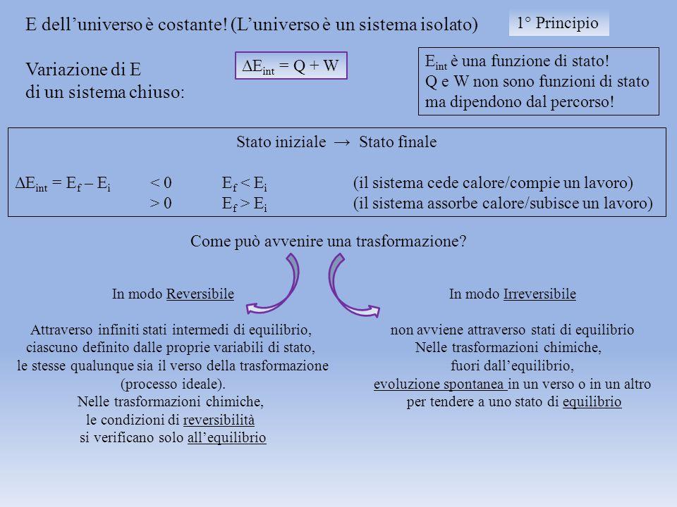 ΔE int = Q + W Stato iniziale → Stato finale ΔE int = E f – E i < 0 E f < E i (il sistema cede calore/compie un lavoro) > 0 E f > E i (il sistema assorbe calore/subisce un lavoro) E int è una funzione di stato.