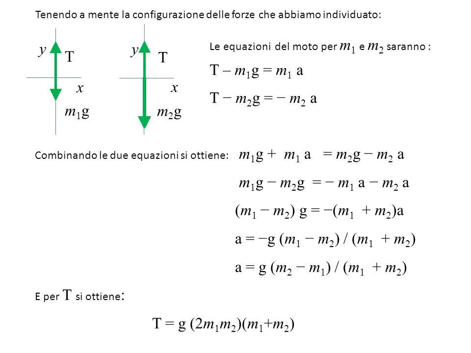 y y x T T m1gm1g x m2gm2g Tenendo a mente la configurazione delle forze che abbiamo individuato: Le equazioni del moto per m 1 e m 2 saranno : T – m 1 g = m 1 a T − m 2 g = − m 2 a Combinando le due equazioni si ottiene: m 1 g + m 1 a = m 2 g − m 2 a m 1 g − m 2 g = − m 1 a − m 2 a (m 1 − m 2 ) g = −(m 1 + m 2 )a a = −g (m 1 − m 2 ) / (m 1 + m 2 ) a = g (m 2 − m 1 ) / (m 1 + m 2 ) E per T si ottiene : T = g (2m 1 m 2 )(m 1 +m 2 )
