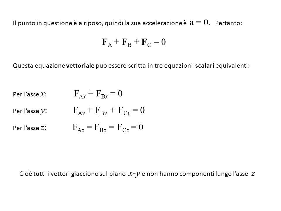 Il punto in questione è a riposo, quindi la sua accelerazione è a = 0.