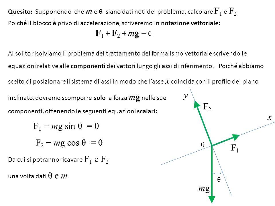 Quesito: Supponendo che m e θ siano dati noti del problema, calcolare F 1 e F 2 Poiché il blocco è privo di accelerazione, scriveremo in notazione vettoriale: F 1 + F 2 + mg = 0 Al solito risolviamo il problema del trattamento del formalismo vettoriale scrivendo le equazioni relative alle componenti dei vettori lungo gli assi di riferimento.