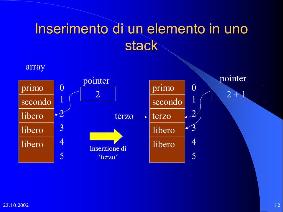 23.10.200211 Realizzazione di uno stack La tecnica usata più di frequente per realizzare uno stack è quella di utilizzare un array di oggetti ed un cursore (detto stack pointer) per memorizzare la posizione della testa dello stack nell'array Se supponiamo che lo stack pointer indichi il primo elemento libero dell'array oltre la testa, il valore dello stack pointer coincide con il numero di elementi presenti nello stack