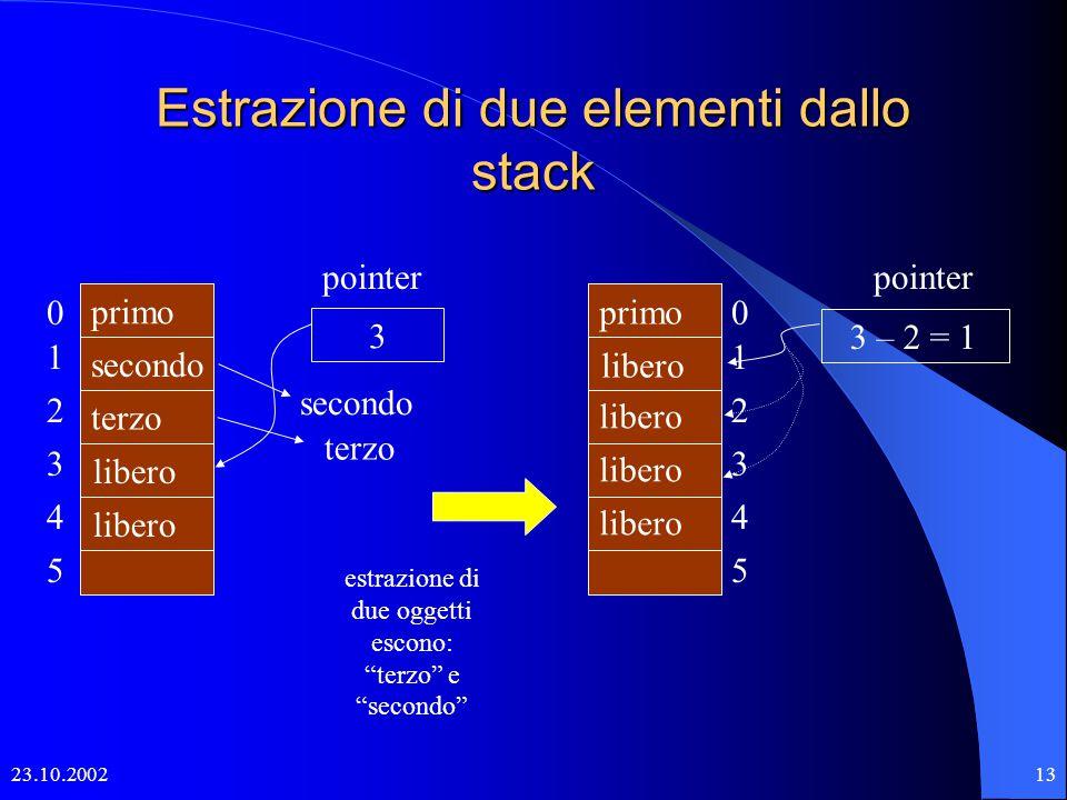 23.10.200212 Inserimento di un elemento in uno stack 2 primo secondo libero pointer primo secondo terzo 2 + 1 Inserzione di terzo libero terzo array 0 1 2 3 4 5 pointer 0 1 2 3 4 5