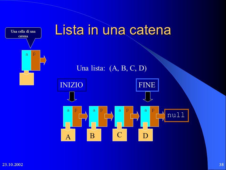 23.10.200237 Come realizzare una catena Una catena può essere realizzata utilizzando oggetti composti ciascuno da due campi, il primo sarà utilizzato per contenere il riferimento all'elemento e il secondo sarà un riferimento alla prossima cella della catena class Cella { Object atomo; Cella prossima; Cella (Object x, Cella p) { atomo = x; prossima = p; } Cella () { atomo = prossima = null; } } null Possiamo assumere che l'ultima cella contenga un riferimento null per indicare che non esiste una cella successiva