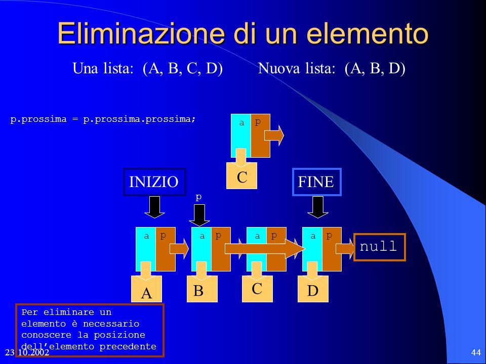 23.10.200243 Inserzione di un elemento Una lista: (A, B, C, D) a p a p a p a p null A B C D INIZIOFINE Nuova lista: (A, B, X, C, D) p a p X tmp tmp = new Cella(X, p.prossima); p.prossima = tmp; Per inserire un elemento è necessario conoscere la posizione dell'elemento precedente