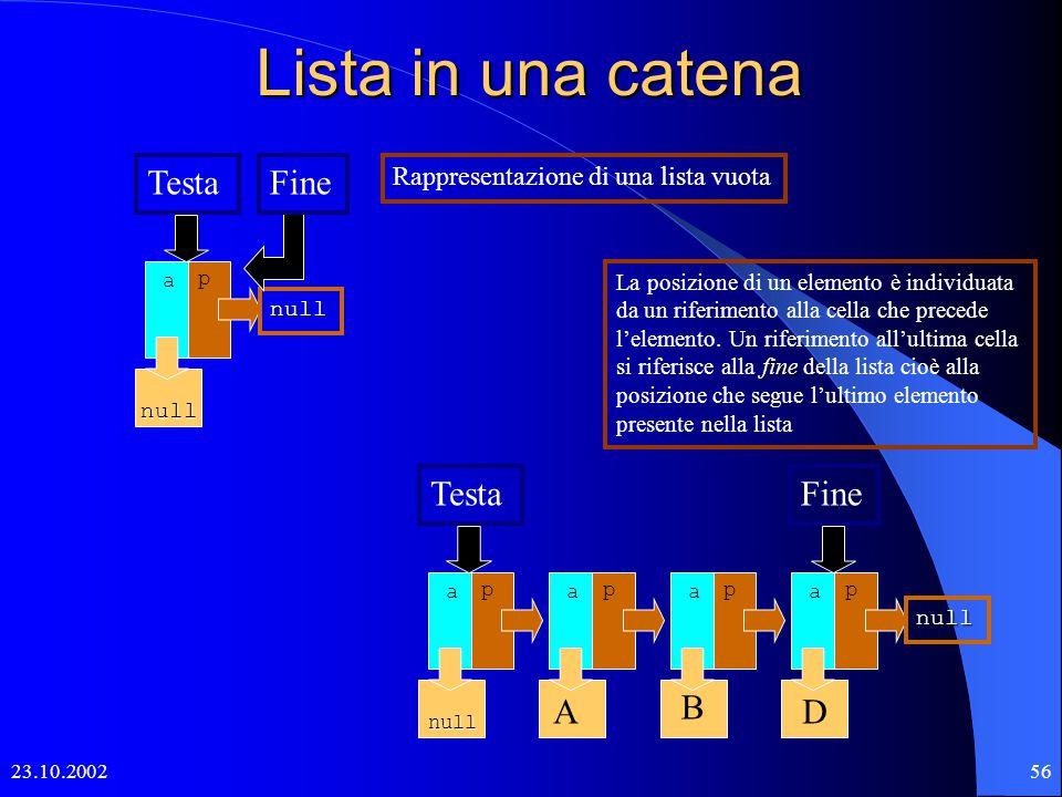 23.10.200255 Lista e Iteratore in una catena O(n) La realizzazione delle classi Lista e Iteratore mediante un array sono perfettamente funzionanti secondo le specifiche ma alcuni metodi hanno una complessità temporale O(n) catena O(1) Utilizzando una catena di celle è possibile realizzare le due classi in modo che tutti i metodi abbiano complessità O(1) Abbiamo visto che per inserire o togliere un elemento da una catena è necessario disporre di un riferimento alla cella che precede l'elemento da eliminare o da inserire.