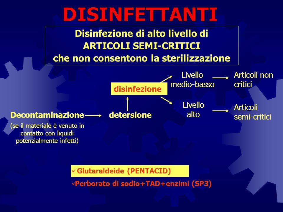 Disinfezione di alto livello di ARTICOLI SEMI-CRITICI che non consentono la sterilizzazione Glutaraldeide (PENTACID) Perborato di sodio+TAD+enzimi (SP