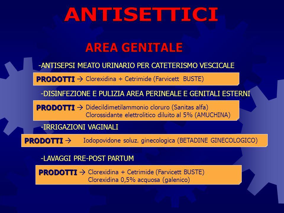 -ANTISEPSI MEATO URINARIO PER CATETERISMO VESCICALE Clorexidina + Cetrimide (Farvicett BUSTE) PRODOTTI PRODOTTI  -DISINFEZIONE E PULIZIA AREA PERINEA