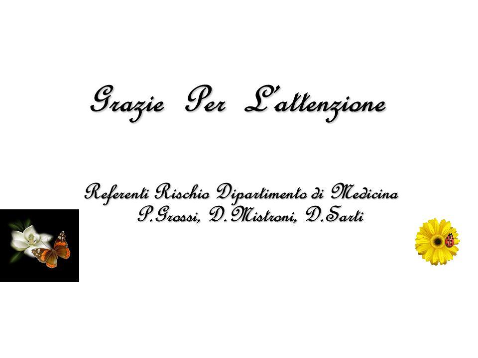 Grazie Per L'attenzione Referenti Rischio Dipartimento di Medicina P.Grossi, D.Mistroni, D.Sarti
