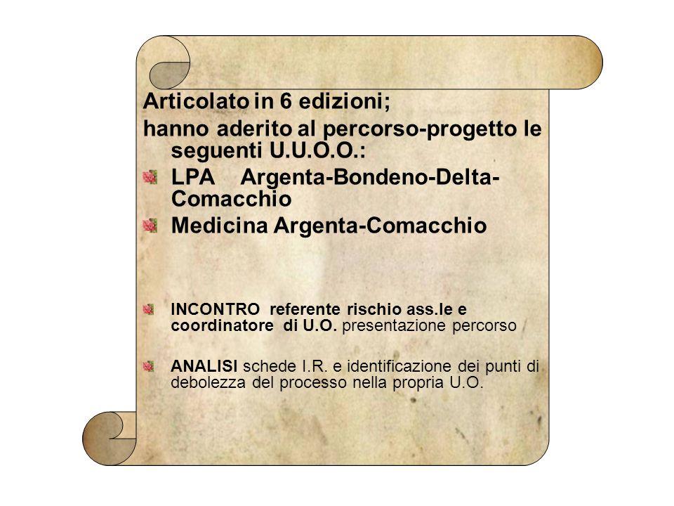 Articolato in 6 edizioni; hanno aderito al percorso-progetto le seguenti U.U.O.O.: LPA Argenta-Bondeno-Delta- Comacchio Medicina Argenta-Comacchio INC