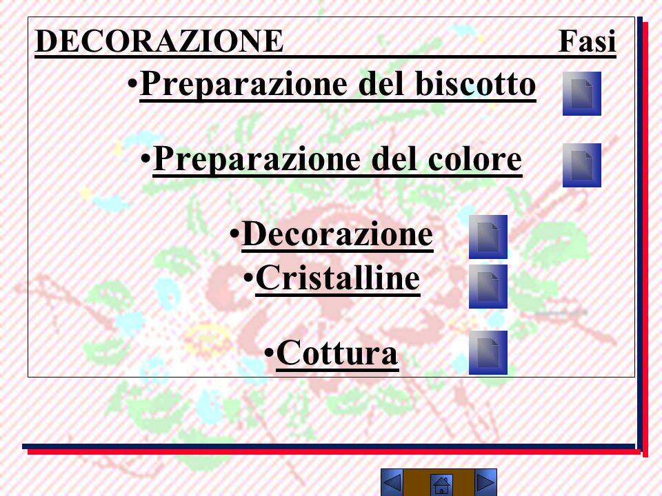 DECORAZIONE Fasi Preparazione del biscotto Preparazione del colore Decorazione Cristalline Cottura Fasi decorazioneFasi decorazione