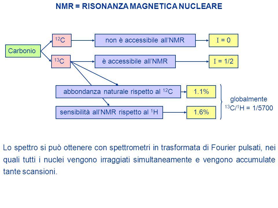 NMR = RISONANZA MAGNETICA NUCLEARE Differenze rispetto all' 1 H-NMR Normalmente lo spettro è costituito da singoletti, a meno che non siano presenti nella molecola altri nuclei attivi all'NMR ( 2 H, 31 P, 19 F).