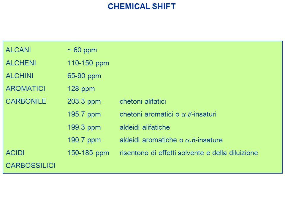 ALCANI ~ 60 ppm ALCHENI 110-150 ppm ALCHINI 65-90 ppm AROMATICI 128 ppm CARBONILE 203.3 ppm chetoni alifatici 195.7 ppmchetoni aromatici o  -insatu