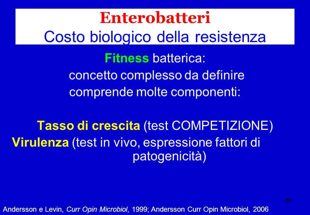 48 Enterobatteri Costo biologico della resistenza Fitness batterica: concetto complesso da definire comprende molte componenti: Tasso di crescita (test COMPETIZIONE) Virulenza (test in vivo, espressione fattori di patogenicità) Andersson e Levin, Curr Opin Microbiol, 1999; Andersson Curr Opin Microbiol, 2006