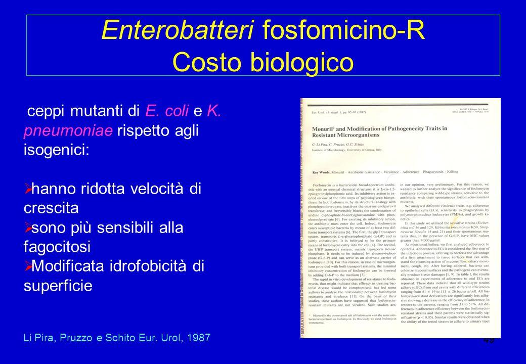 49 Enterobatteri fosfomicino-R Costo biologico ceppi mutanti di E. coli e K. pneumoniae rispetto agli isogenici:  hanno ridotta velocità di crescita