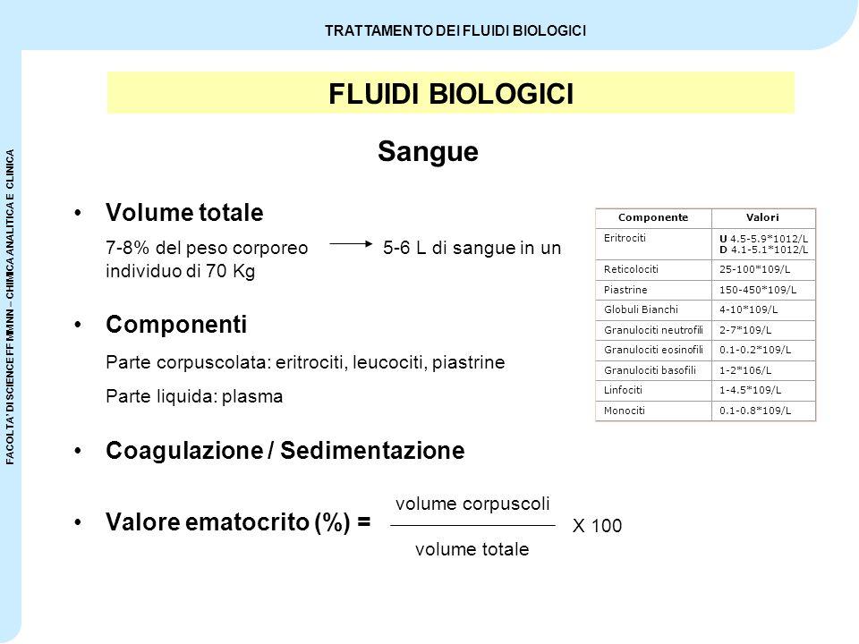 FACOLTA' DI SCIENCE FF MM NN – CHIMICA ANALITICA E CLINICA TRATTAMENTO DEI FLUIDI BIOLOGICI Raccolte patologiche di liquido in cavità preformate rivestite di epitelio Principali cavità: pleurica, peritoneale, pericardica I trasudati si formano per ragioni idrodinamiche che provocano fuoriuscita della parte liquida del sangue (es.