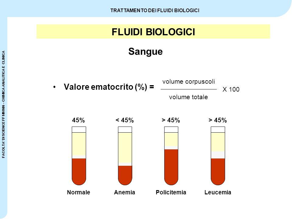 FACOLTA' DI SCIENCE FF MM NN – CHIMICA ANALITICA E CLINICA TRATTAMENTO DEI FLUIDI BIOLOGICI FLUIDI BIOLOGICI Valore ematocrito (%) = Sangue X 100 volu
