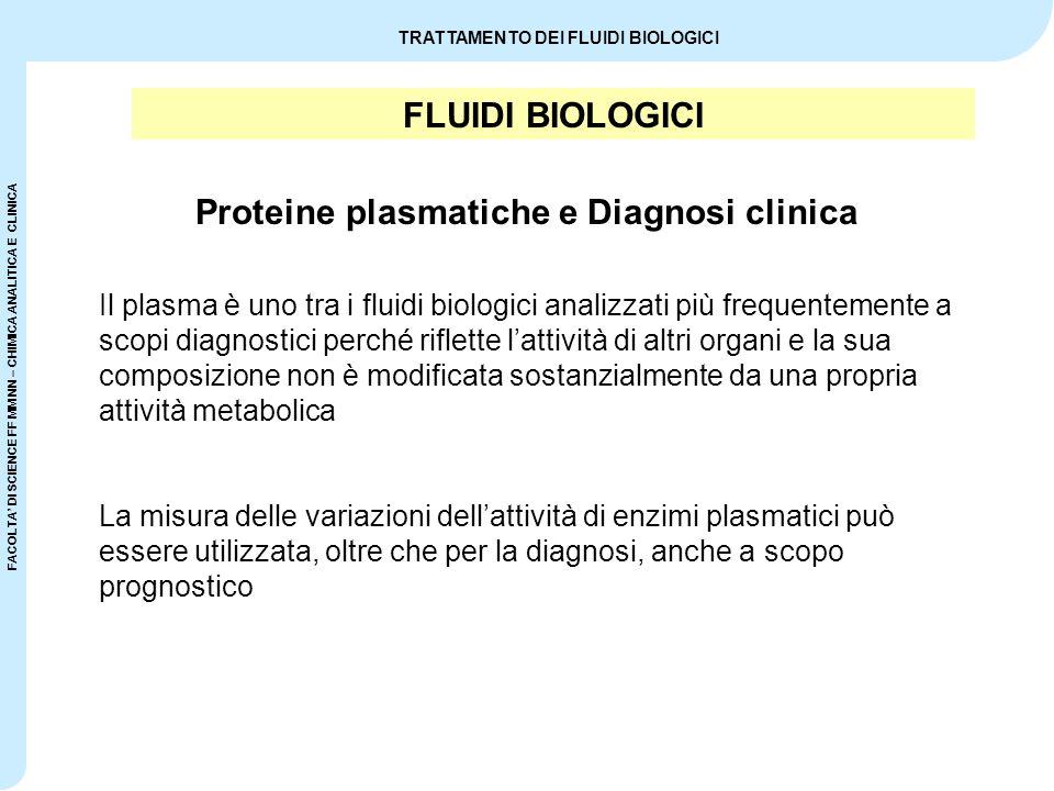 FACOLTA' DI SCIENCE FF MM NN – CHIMICA ANALITICA E CLINICA TRATTAMENTO DEI FLUIDI BIOLOGICI FLUIDI BIOLOGICI Proteine plasmatiche e Diagnosi clinica Proteine semplici –Cirrosi epatica: diminuita sintesi di albumina –Nefrosi: eliminazione di albumina nelle urine –Anomalie ereditarie: incapacità di sintetizzare proteine plasmatiche (fibrinogeno,  -globuline, albumina) Enzimi –Tumore prostatico: aumentata fosfatasi alcalina –Pancreatiti: aumentata amilasi –Distrofia muscolare: aumentate aldolasi e creatina chinasi –Infarto del miocardio: aumentate GOT, LDH, MDH –Danni epatici: aumentati isoenzimi del LDH