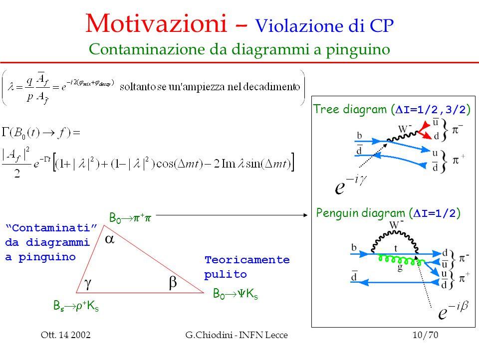 """Ott. 14 2002G.Chiodini - INFN Lecce10/70 Motivazioni – Violazione di CP Contaminazione da diagrammi a pinguino   """"Contaminati"""" da diagrammi a pingu"""