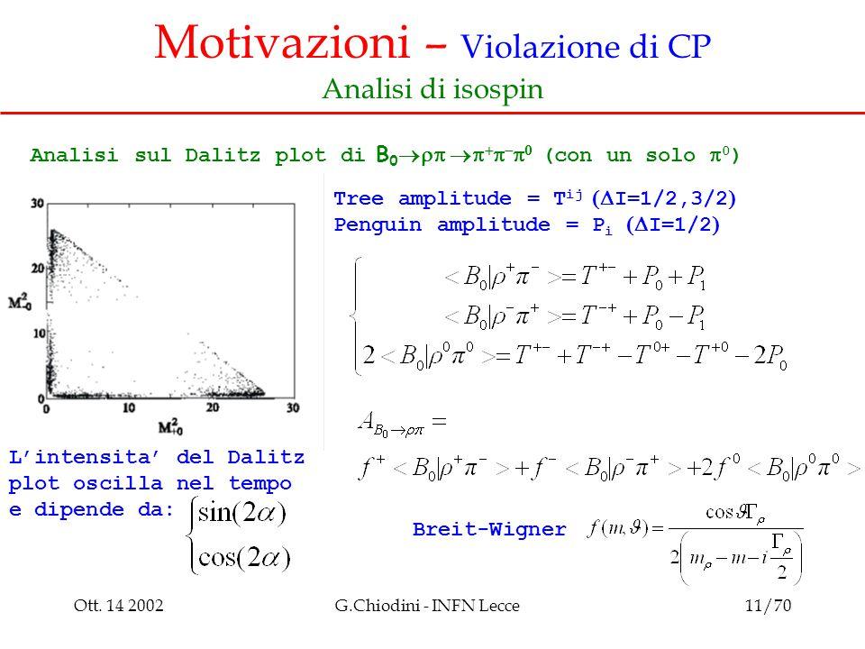 Ott. 14 2002G.Chiodini - INFN Lecce11/70 Motivazioni – Violazione di CP Analisi di isospin Analisi sul Dalitz plot di B 0       (con un sol
