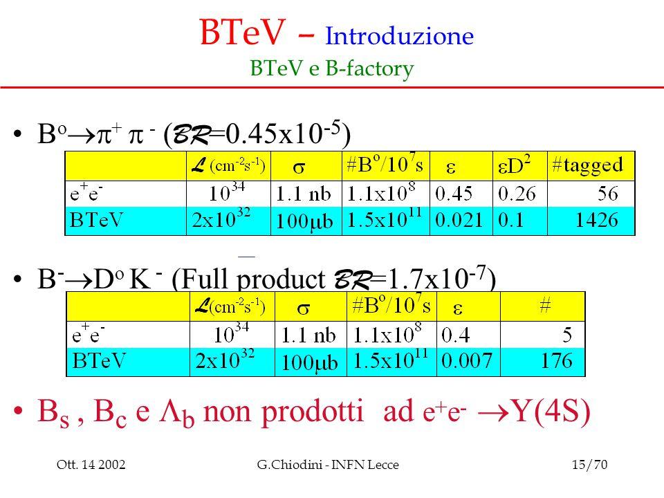 Ott. 14 2002G.Chiodini - INFN Lecce15/70 BTeV – Introduzione BTeV e B-factory B o  +  - ( BR =0.45x10 -5 ) B -  D o  - (Full product BR =1.7x10 -
