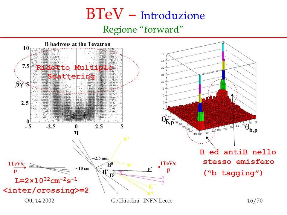 """Ott. 14 2002G.Chiodini - INFN Lecce16/70 BTeV – Introduzione Regione """"forward"""" Ridotto Multiplo Scattering B ed antiB nello stesso emisfero (""""b taggin"""