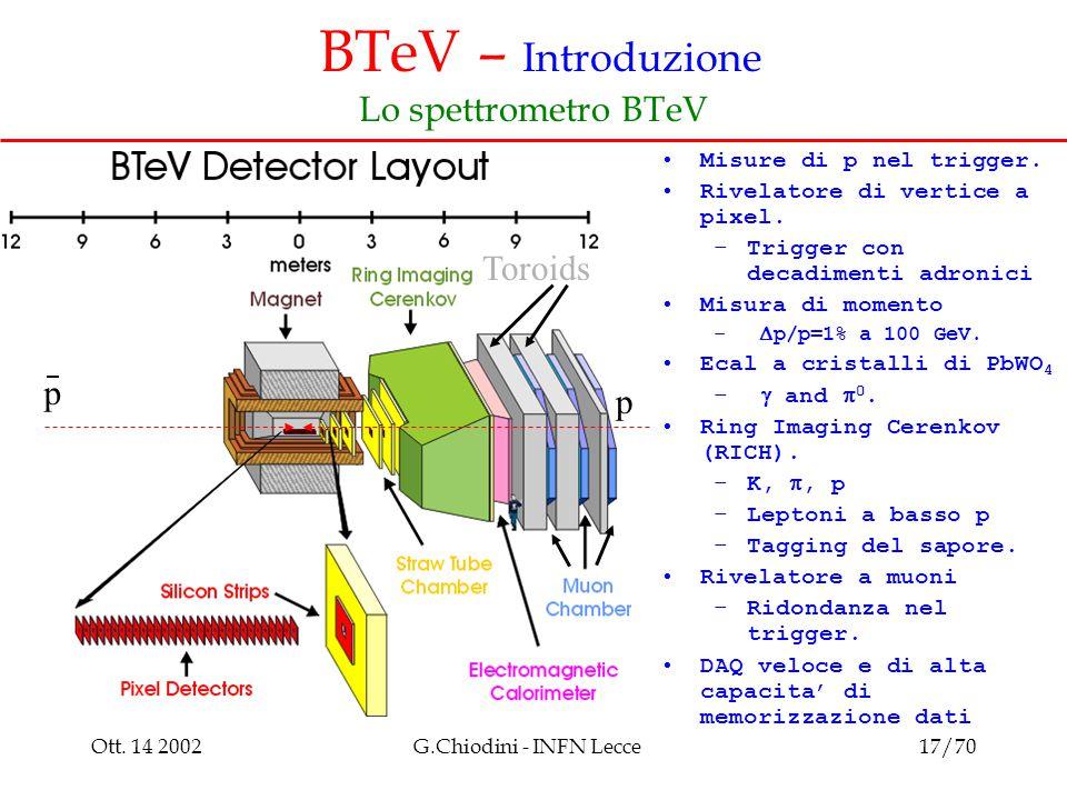 Ott. 14 2002G.Chiodini - INFN Lecce17/70 BTeV – Introduzione Lo spettrometro BTeV p p Toroids Misure di p nel trigger. Rivelatore di vertice a pixel.