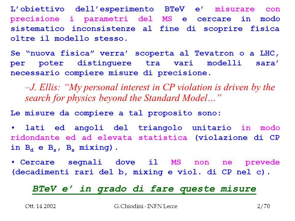 Ott. 14 2002G.Chiodini - INFN Lecce2/70 L'obiettivo dell'esperimento BTeV e' misurare con precisione i parametri del MS e cercare in modo sistematico