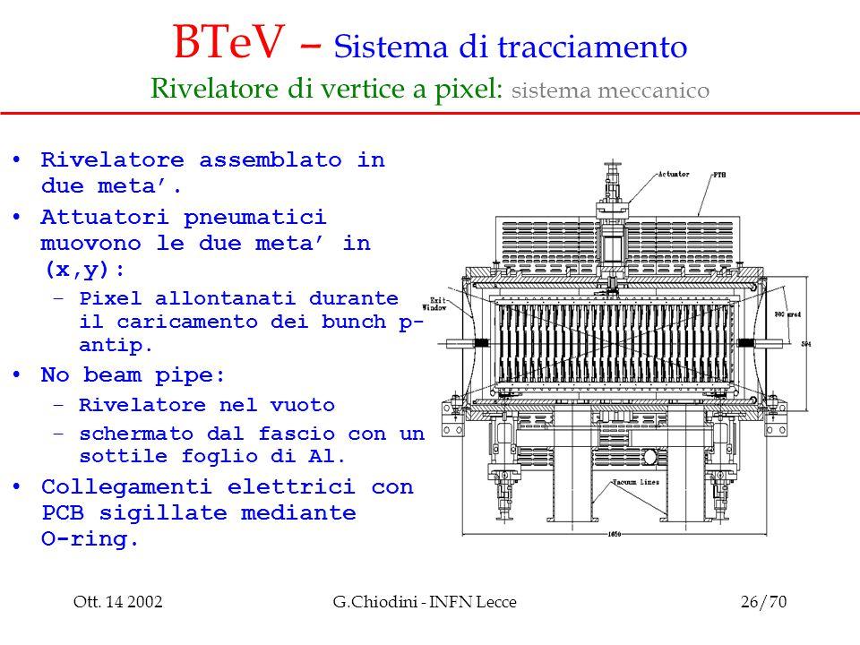Ott. 14 2002G.Chiodini - INFN Lecce26/70 BTeV – Sistema di tracciamento Rivelatore di vertice a pixel: sistema meccanico Rivelatore assemblato in due