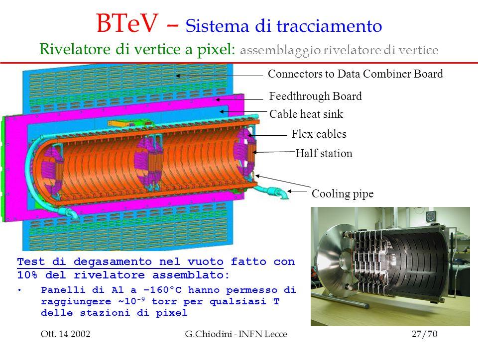 Ott. 14 2002G.Chiodini - INFN Lecce27/70 BTeV – Sistema di tracciamento Rivelatore di vertice a pixel: assemblaggio rivelatore di vertice Half station