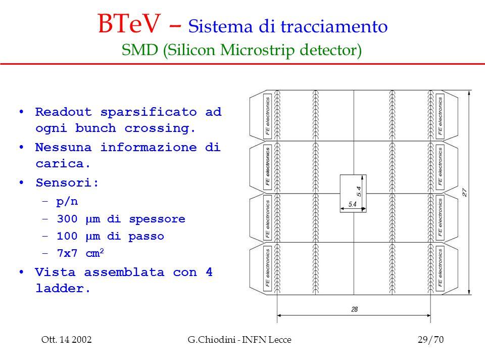 Ott. 14 2002G.Chiodini - INFN Lecce29/70 BTeV – Sistema di tracciamento SMD (Silicon Microstrip detector) Readout sparsificato ad ogni bunch crossing.