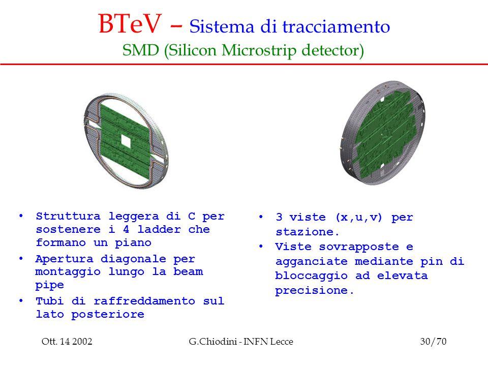 Ott. 14 2002G.Chiodini - INFN Lecce30/70 BTeV – Sistema di tracciamento SMD (Silicon Microstrip detector) Struttura leggera di C per sostenere i 4 lad