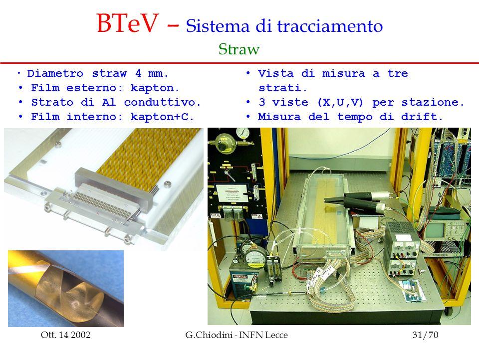 Ott. 14 2002G.Chiodini - INFN Lecce31/70 BTeV – Sistema di tracciamento Straw Vista di misura a tre strati. 3 viste (X,U,V) per stazione. Misura del t