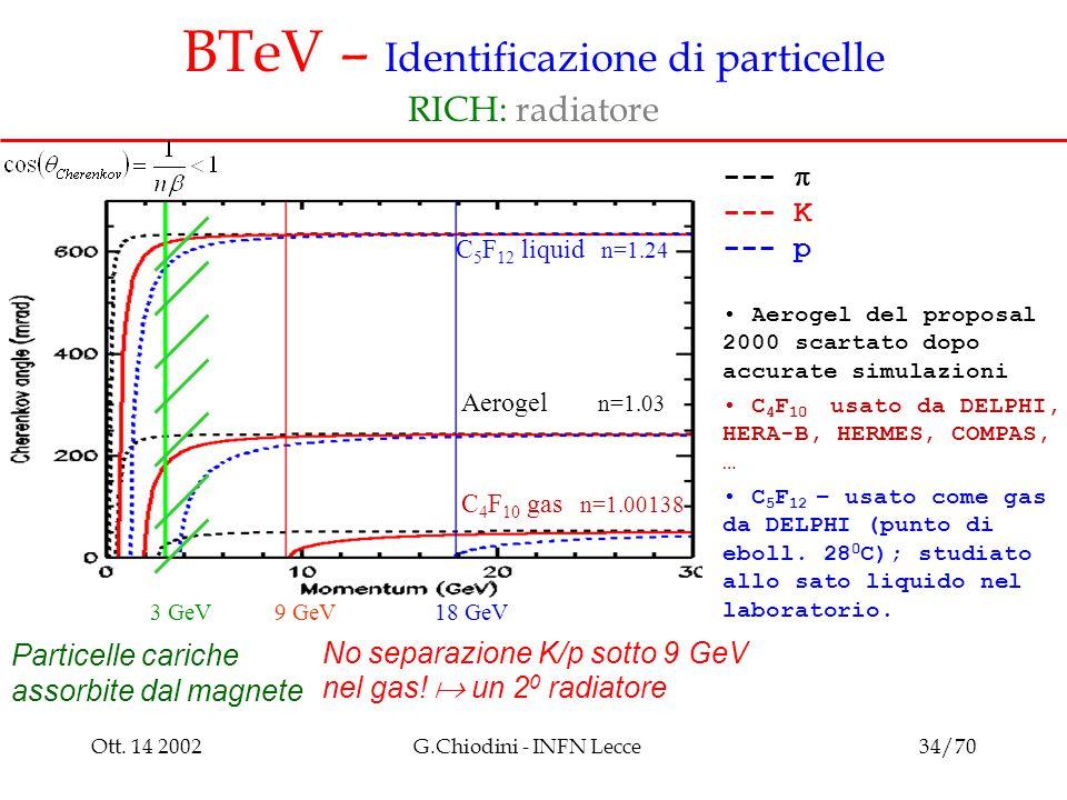 Ott. 14 2002G.Chiodini - INFN Lecce34/70 BTeV – Identificazione di particelle RICH: radiatore 3 GeV 9 GeV 18 GeV No separazione K/p sotto 9 GeV nel ga