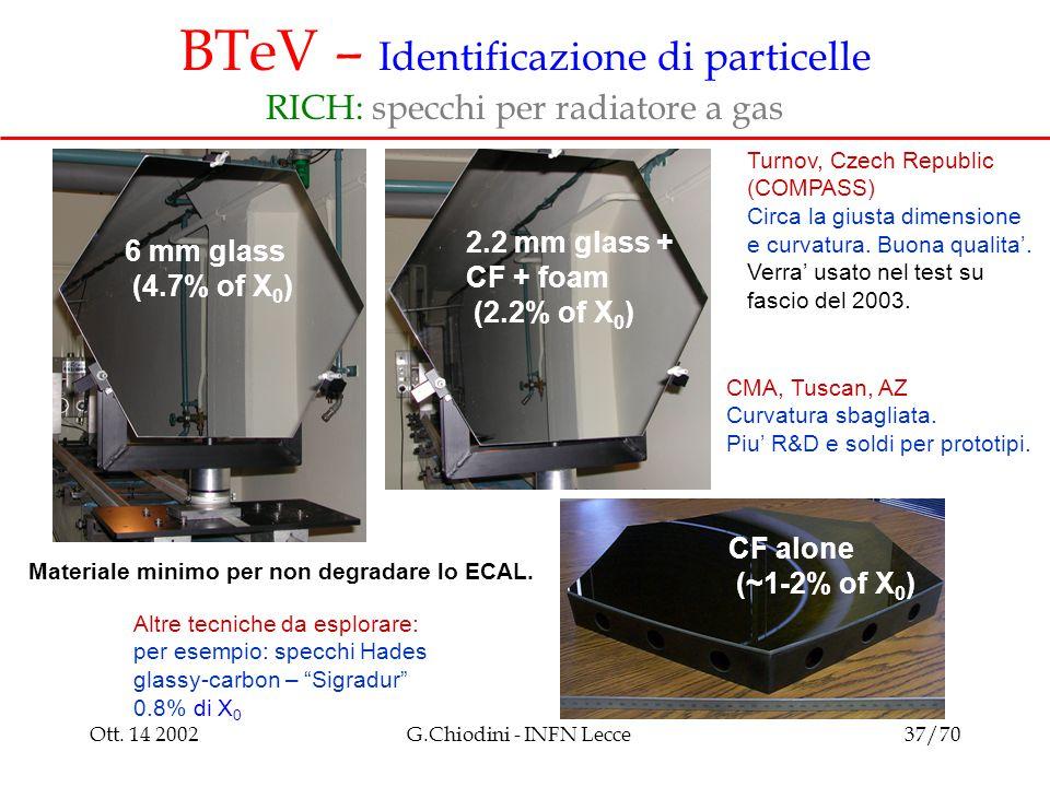 Ott. 14 2002G.Chiodini - INFN Lecce37/70 BTeV – Identificazione di particelle RICH: specchi per radiatore a gas 6 mm glass (4.7% of X 0 ) 2.2 mm glass