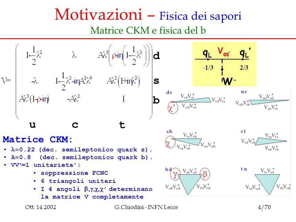 Ott. 14 2002G.Chiodini - INFN Lecce4/70 Motivazioni – Fisica dei sapori Matrice CKM e fisica del b Matrice CKM:  0.22 (dec. semileptonico quark s). A