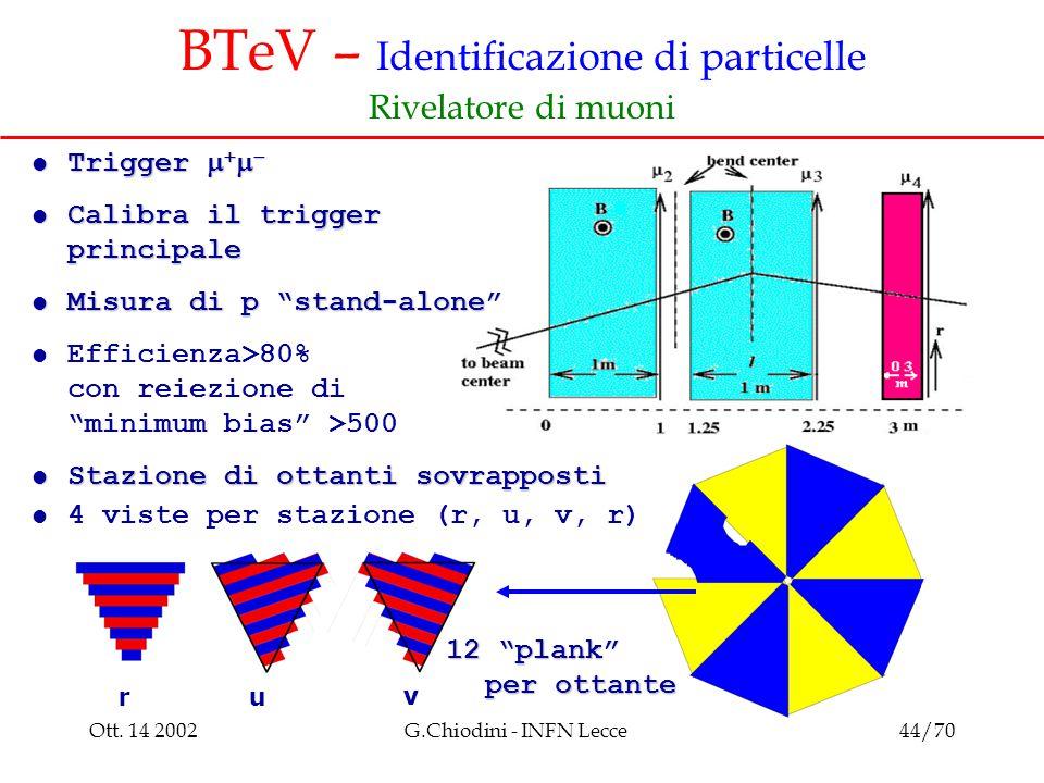 Ott. 14 2002G.Chiodini - INFN Lecce44/70 BTeV – Identificazione di particelle Rivelatore di muoni ru v  Trigger      Calibra il trigger principa