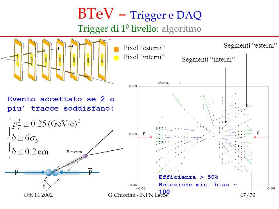 """Ott. 14 2002G.Chiodini - INFN Lecce47/70 BTeV – Trigger e DAQ Trigger di 1 0 livello: algoritmo Pixel """"esterni"""" Pixel """"interni"""" Segmenti """"interni"""" Seg"""